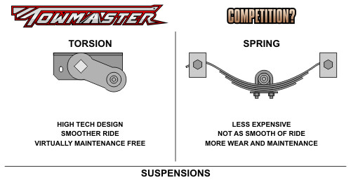 Trailer suspension compare