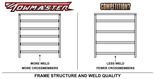 Trailer weld compare